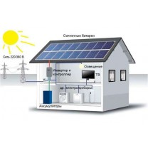 Как подобрать оборудование для солнечной электростанции