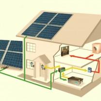 Типы солнечных электростанций - как определиться с выбором