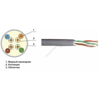 LAN-кабель категории 5E U/UTP 4 пары (SOLID)