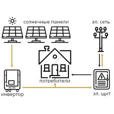 Сетевая солнечная электростанция Aurinko