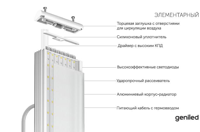 Промышленные светильники в Минске